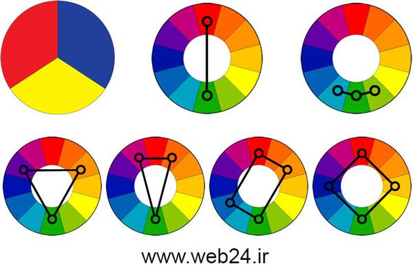 اصول استفاده از رنگها در طراحی سایت