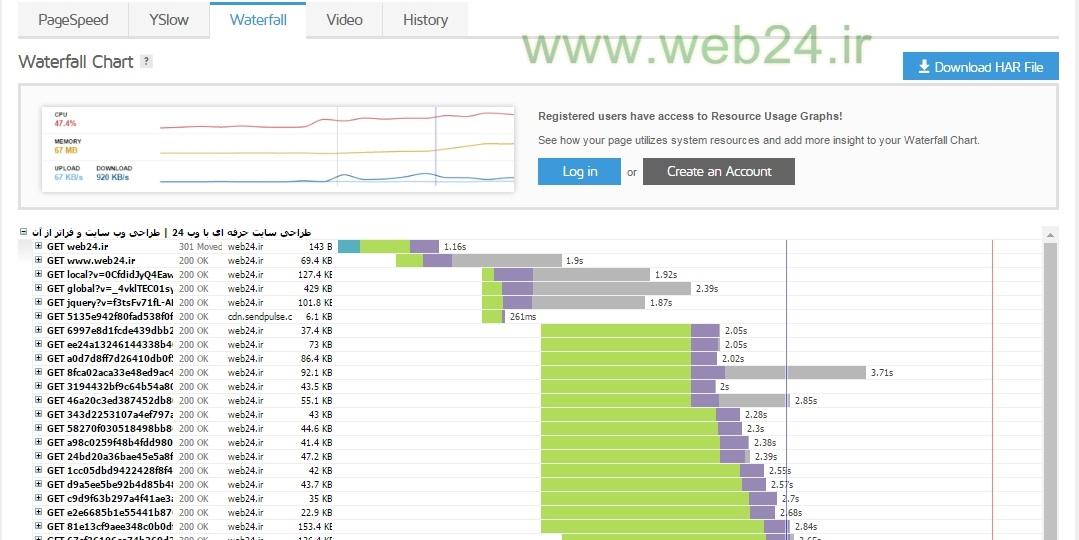 ابزار سنجش سرعت سایت