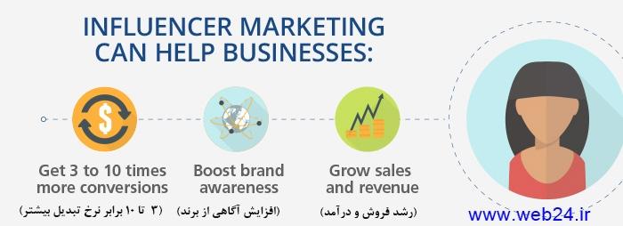 مزایای بازاریابی influencer